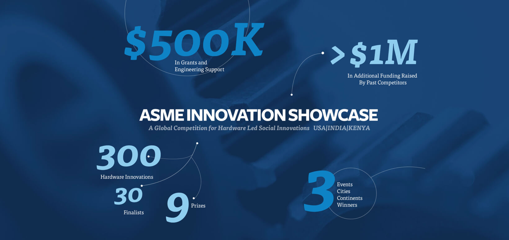 asme-showcase