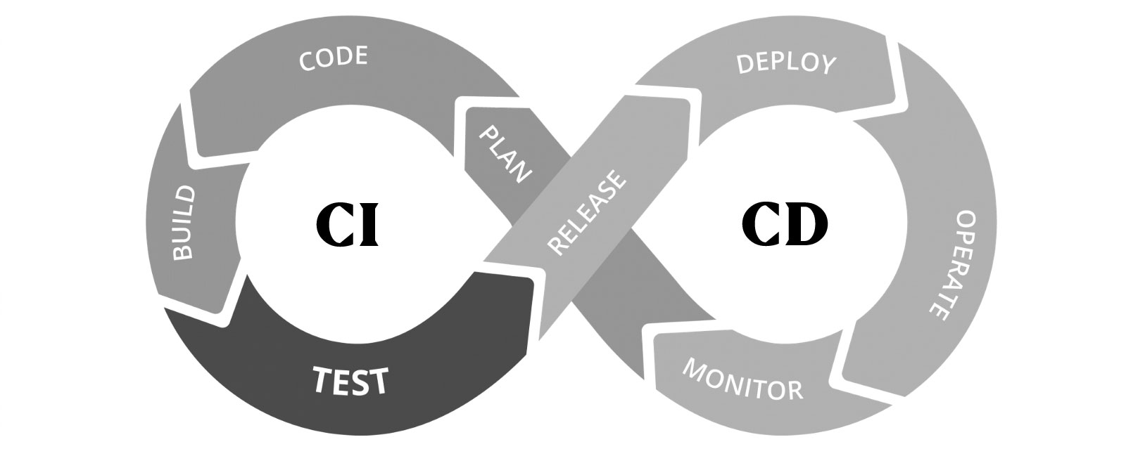 firmware-ci-cd