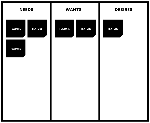 product-strategy-sprint