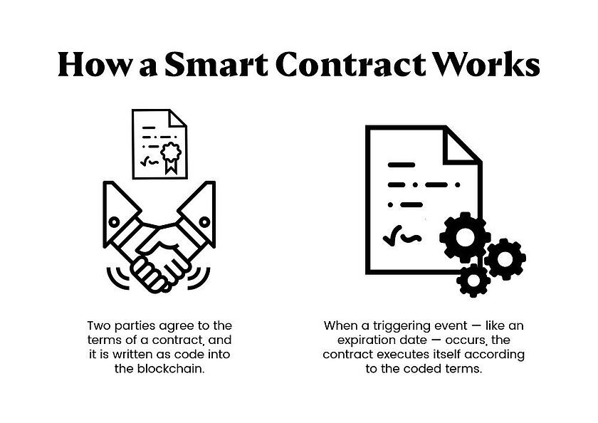 smart-contract-explained2.jpg