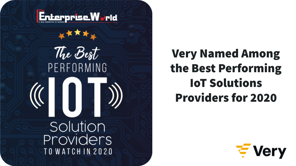 Very Named Among Best Performing IOT Solution Providers in 2020