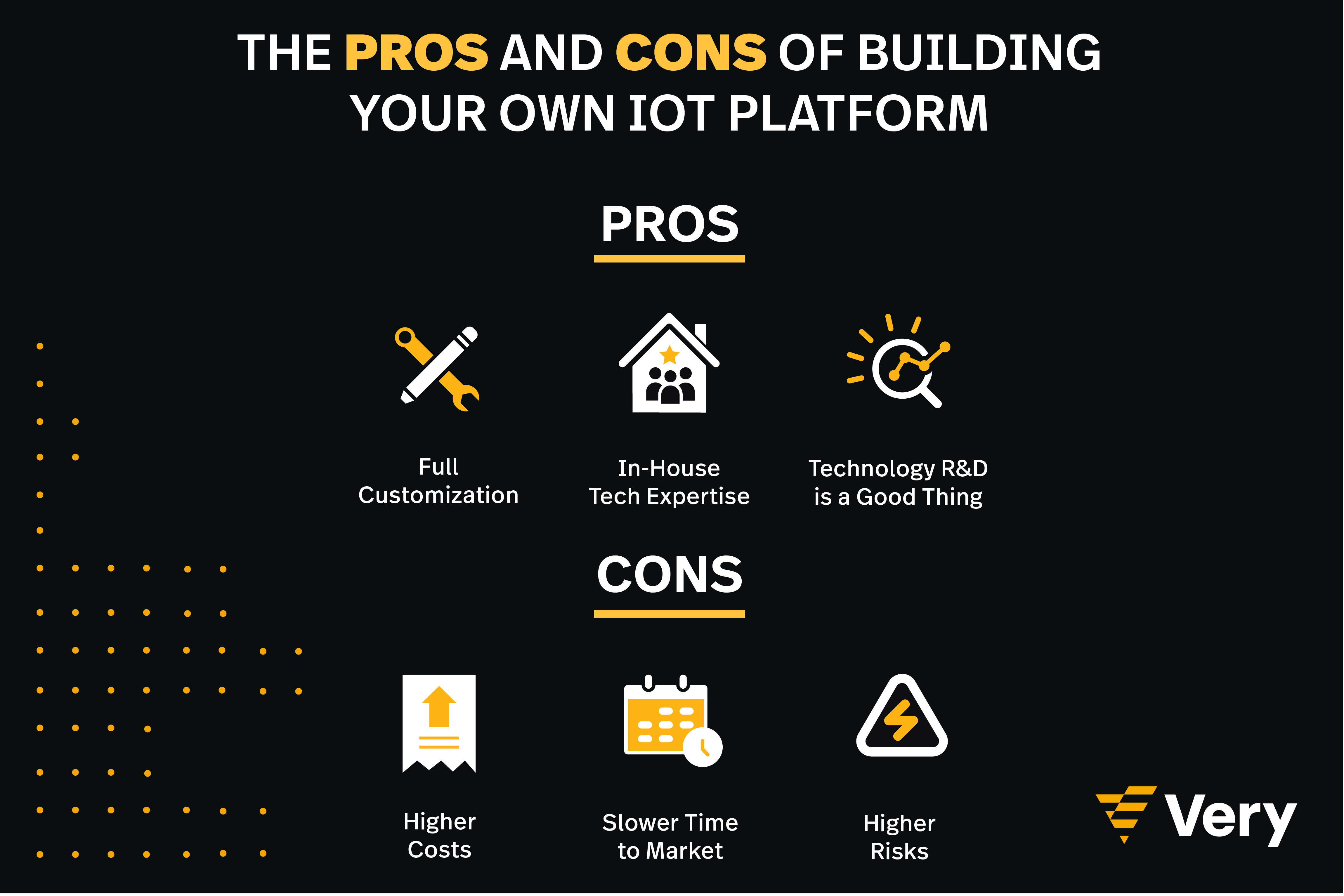 Pros and Cons of Building Your Own IoT Platform