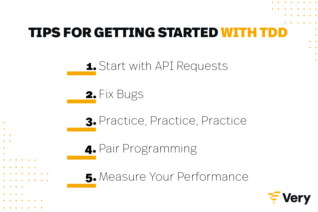 How to Use Test-Driven Development for Mobile Apps
