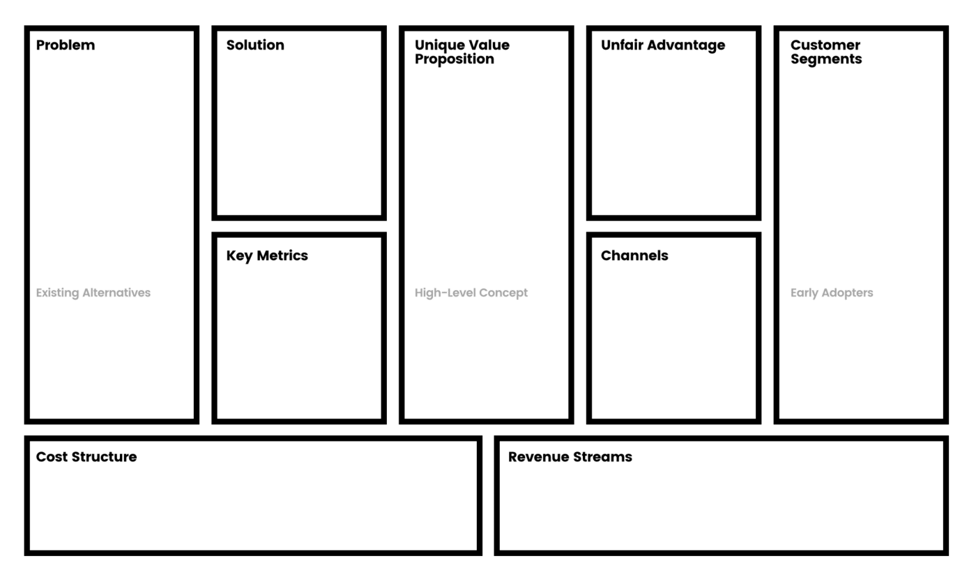 Lean Canvas or value proposition canvas