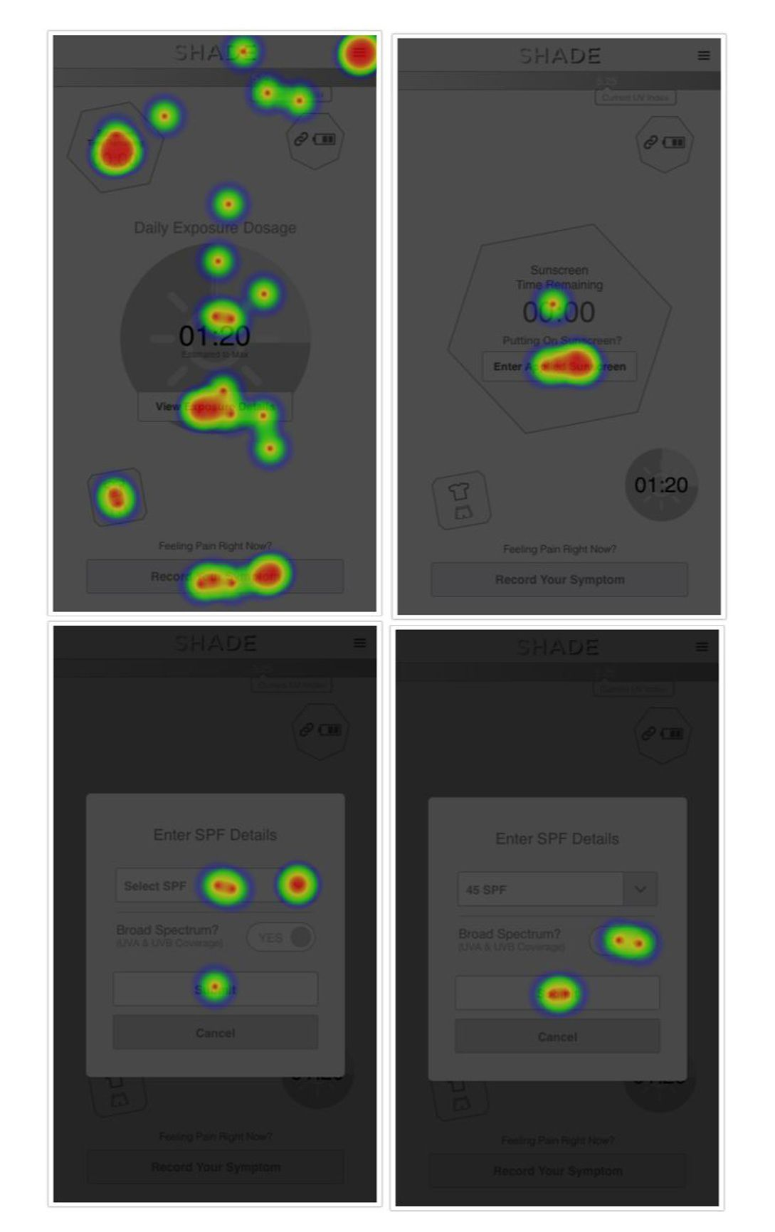 The heat maps show results from each test.