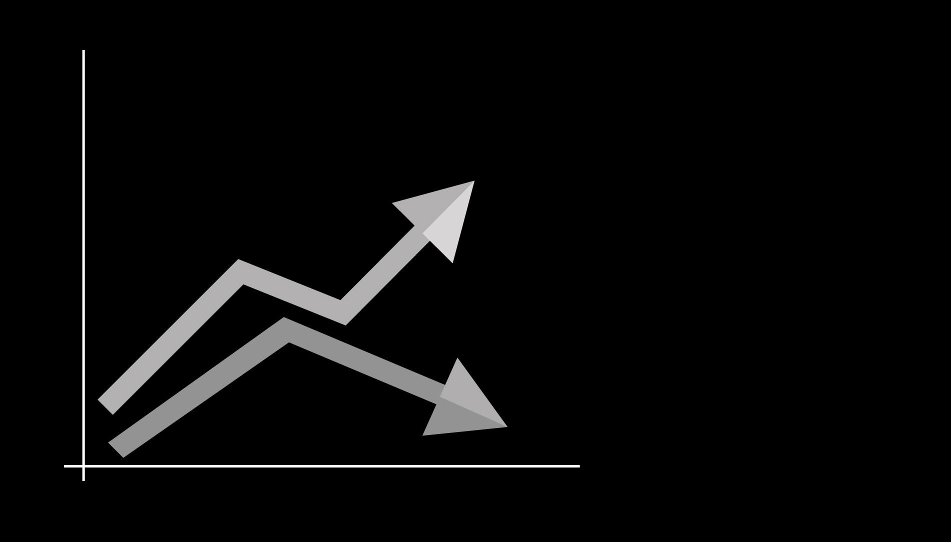 Predictive Analytics for Finserv: What You Need to Know